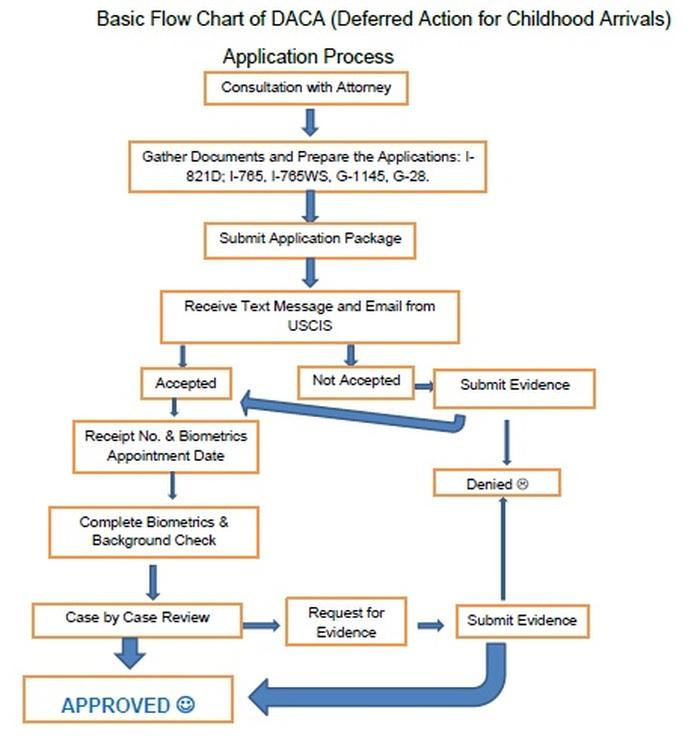ucla dissertation formatting guidelines